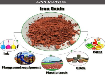 Application of Iron Oxide